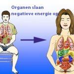 Negatieve emoties en organen
